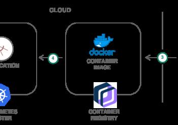 IBM Cloud Kubernetes Service