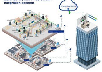 Soluzione multiprotocollo e cross-system